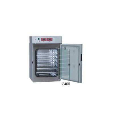 2406 Basic CO2 Water Jacketed Incubator