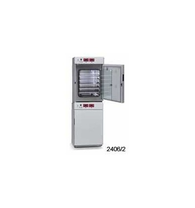 2406/2 Basic CO2 Water Jacketed Incubator